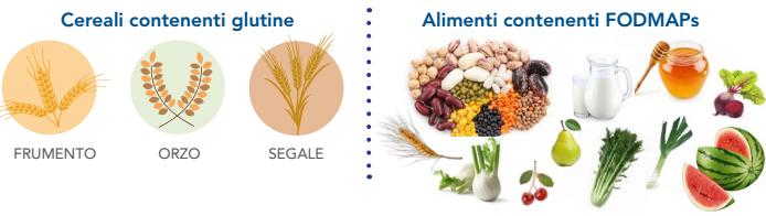 Dieta senza glutine Pioltello